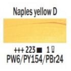 Eļļas krāsa Van Gogh neapoles dzeltens tumšs 223 ; 200 ml